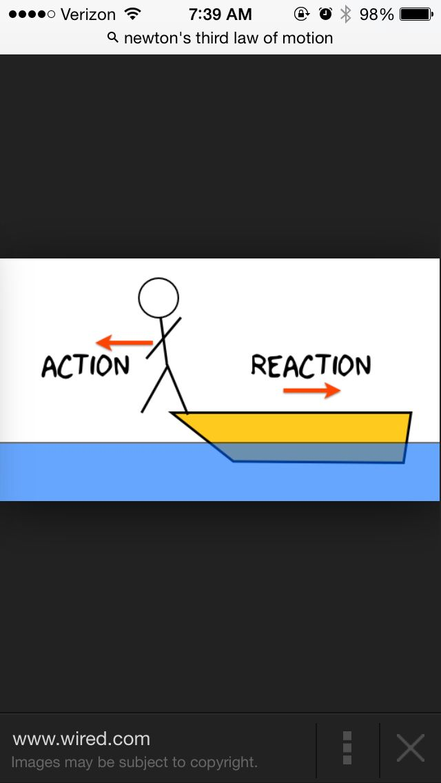 For Every Action There Is An Opposite Reaction In This Picture The Man Is Stepping Off The Boat And The Re Newtons Third Law Of Motion Newtons Third Law Vocab