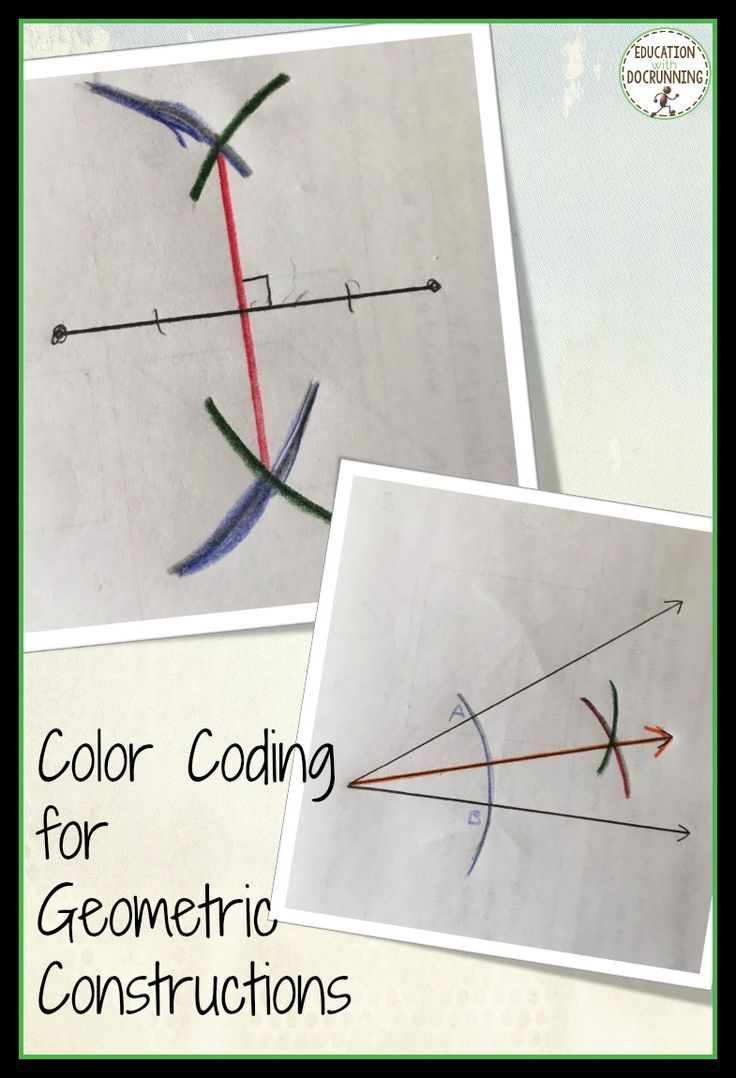 Love To Use Color Coded Notes For Geometric Constructions Such As For The Perpendicular Bisecto Geometry Constructions Teaching Geometry Geometric Construction