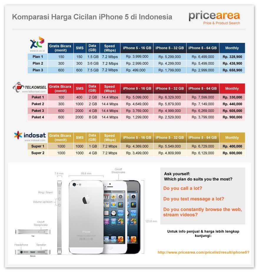 Komparasi Harga Cicilan Iphone 5 Di Indonesia Iphone 5 Iphone Indonesia