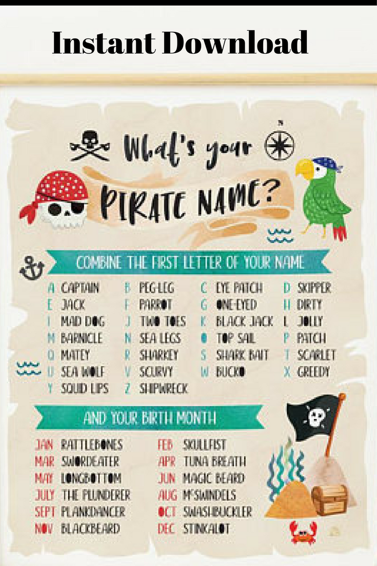 graphic regarding What's Your Pirate Name Printable named Whats your Pirate status indicator, Pirate reputation recreation, Pirate indicator