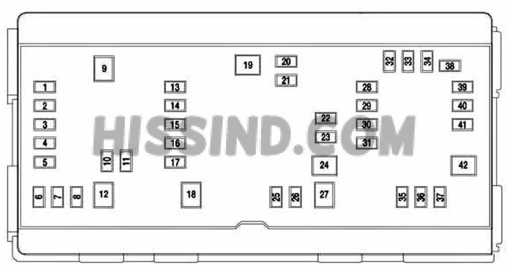 Dodge Nitro Interior Fuse Box Locationdodge Nitro Radio Wiring Diagram