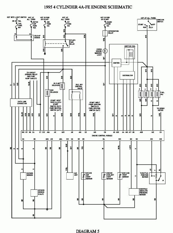 Toyota Wish Wiring Diagram Manual