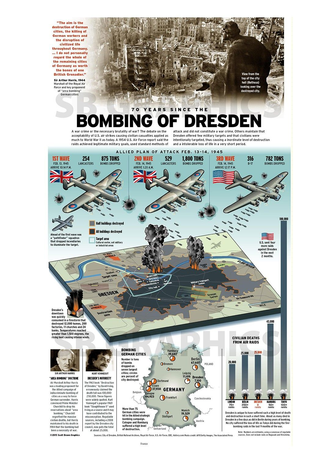 Pin by radialv on Battle and War Diagrams | Ww2 timeline