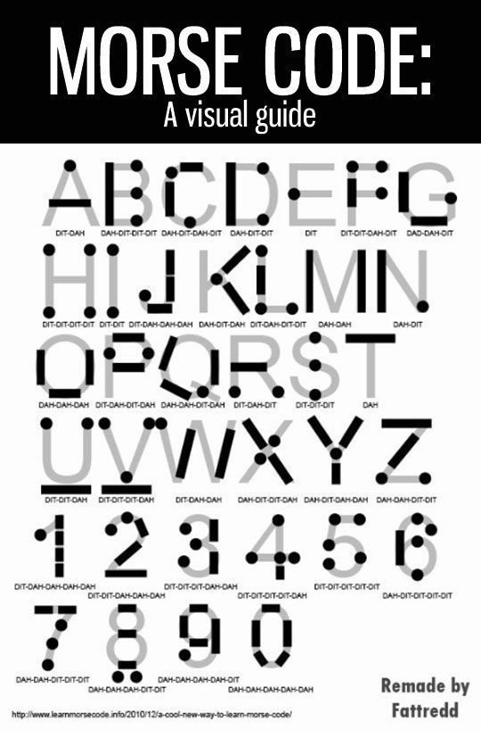A Morse Code Alphabet Visual In Case You Need To Know Coding Writing Morse Code