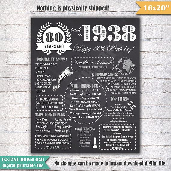 80th Birthday Chalkboard Sign Poster Printable 80 Years Ago Back In 1938 US