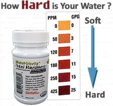 How Does A Water Softener Work Water Softener Hard Water Test Hard Water