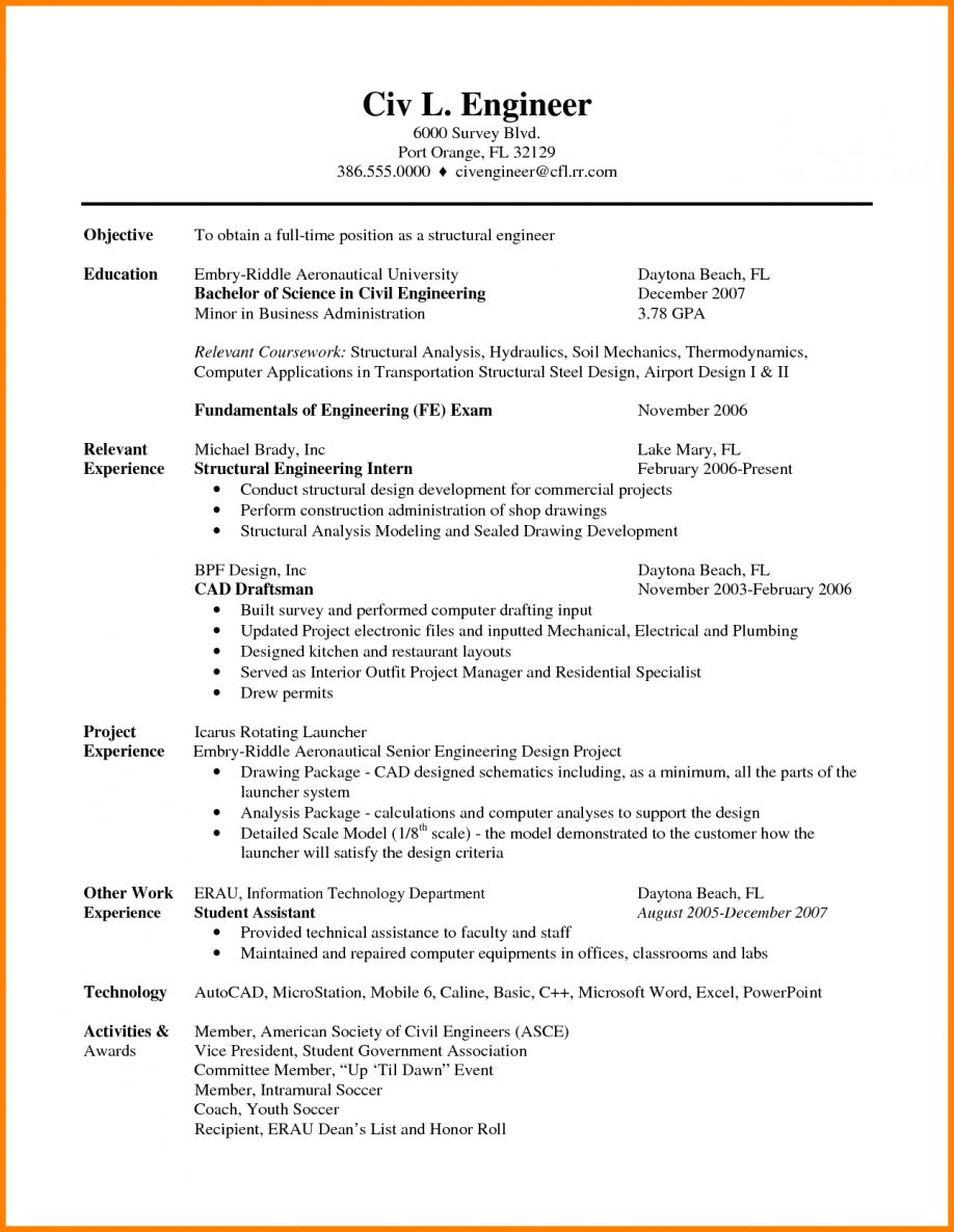 Resume Format Template Examples Resumes Cover Letter Business School Resume Format