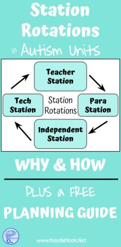 Station Rotation in Autism Units Life skills classroom, Life - rotation schedule template