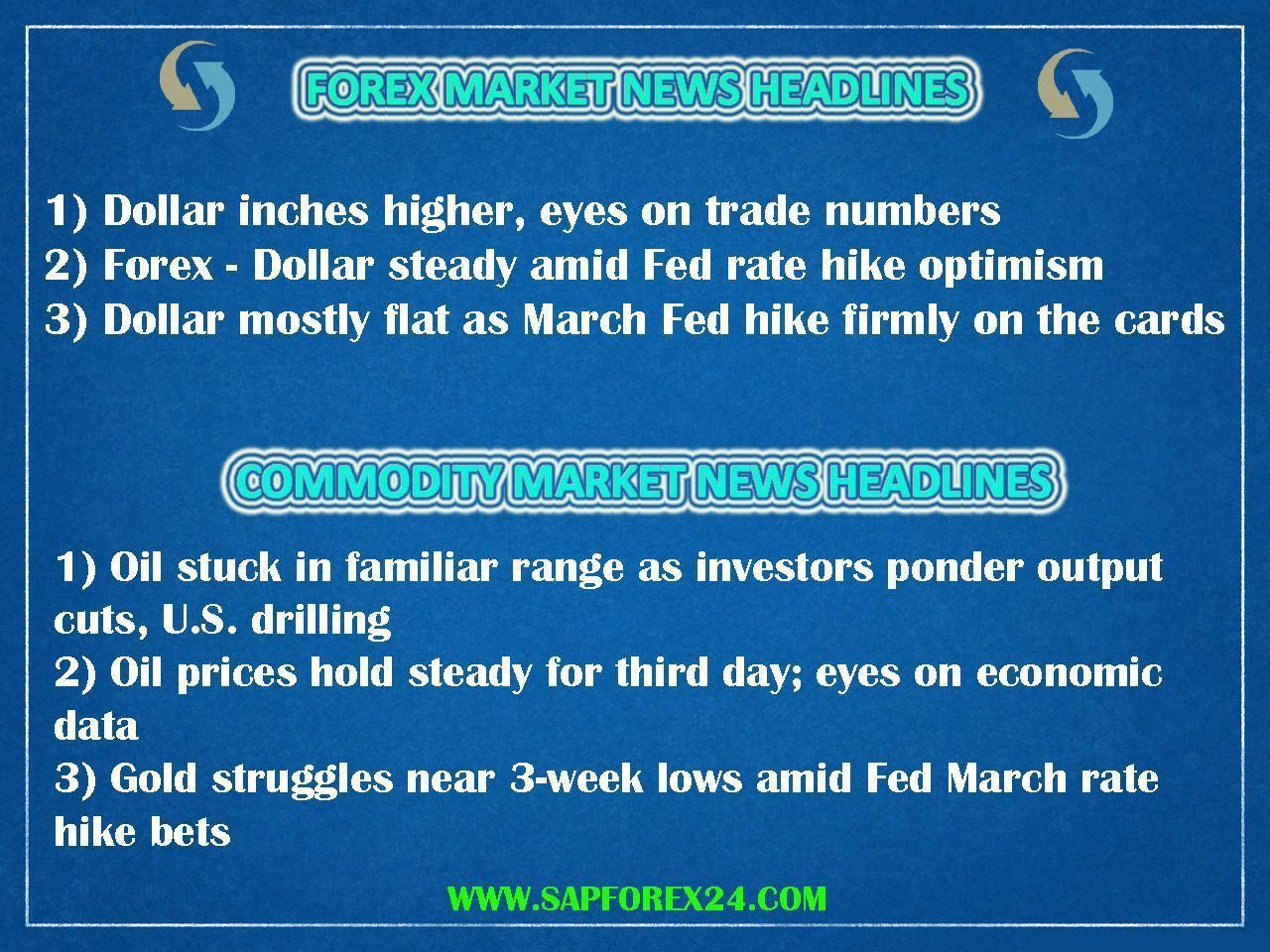 Today Forex Commodity Market Trend Report If You Find Live News