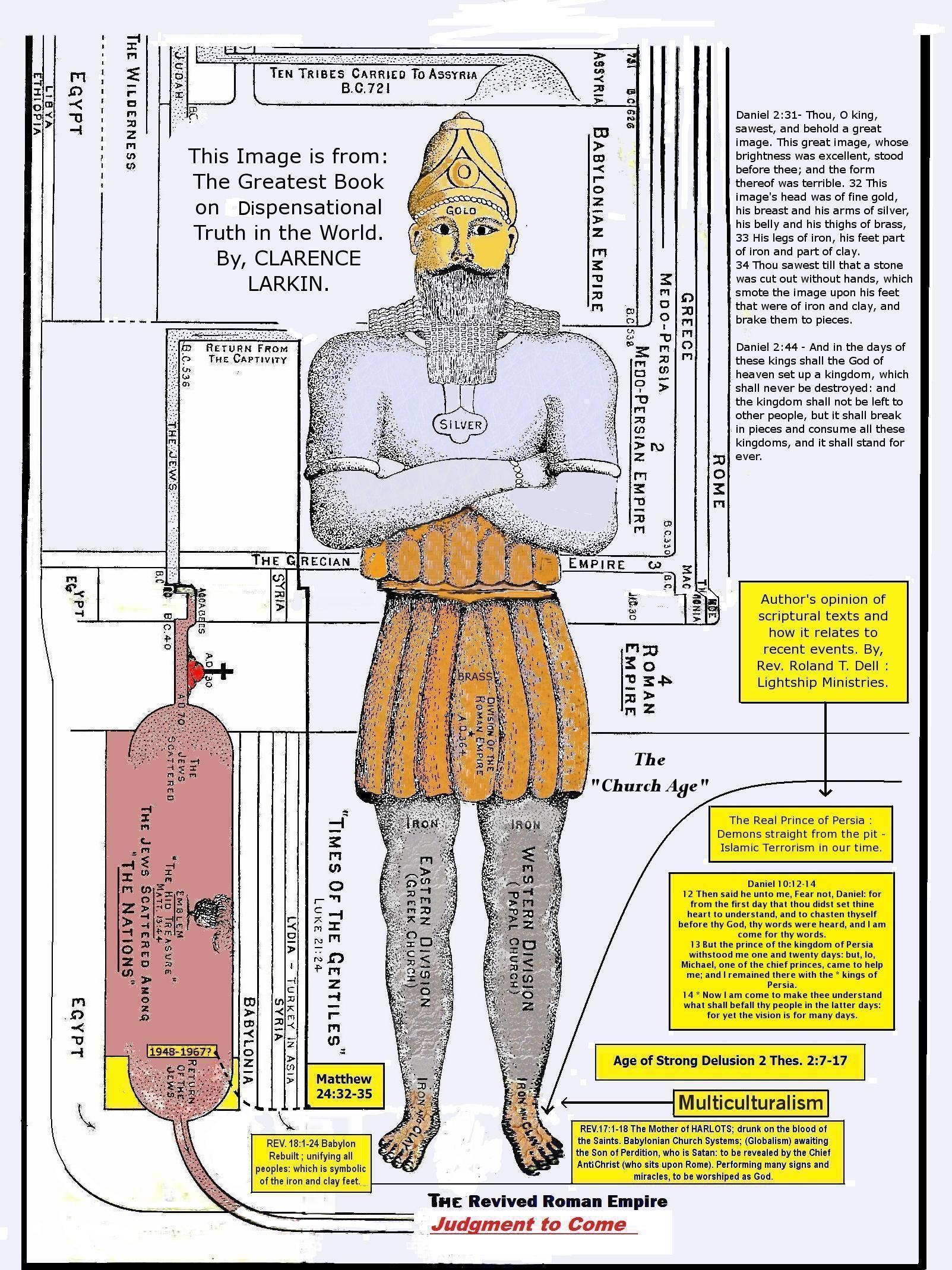 History of book of daniel