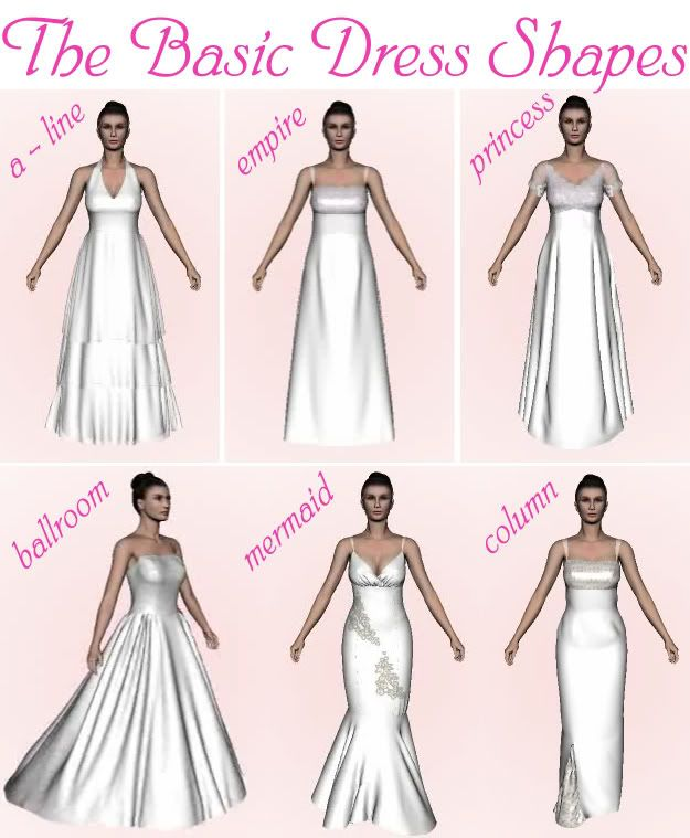 Basic Dress Shapes