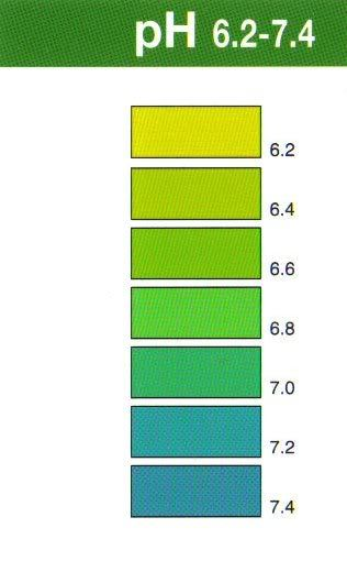 Freshwater Ph Color Chart  Google Search  Teaching  Science