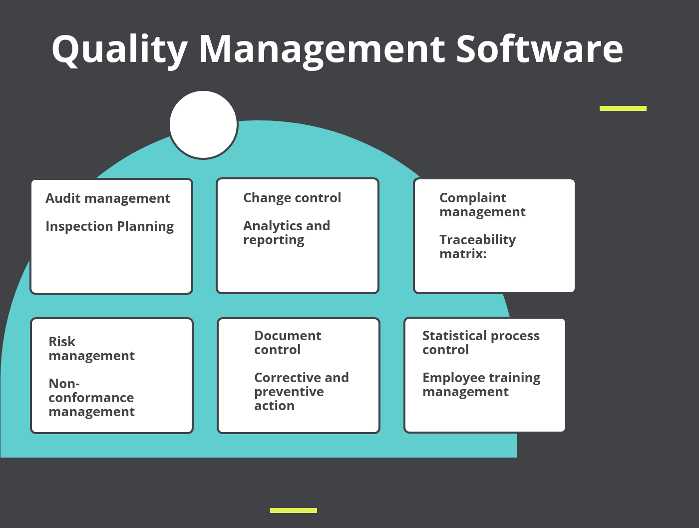 How To Select The Best Quality Management Software In 2020 Reviews Features Pricing Comparison Pat Research B2b Reviews Buying Guides Best Practices Management Statistical Process Control Employee Training