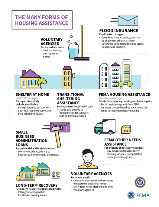 Flood Preparedness Survival Tips After The Flood Flood Preparedness Flood Flood Insurance