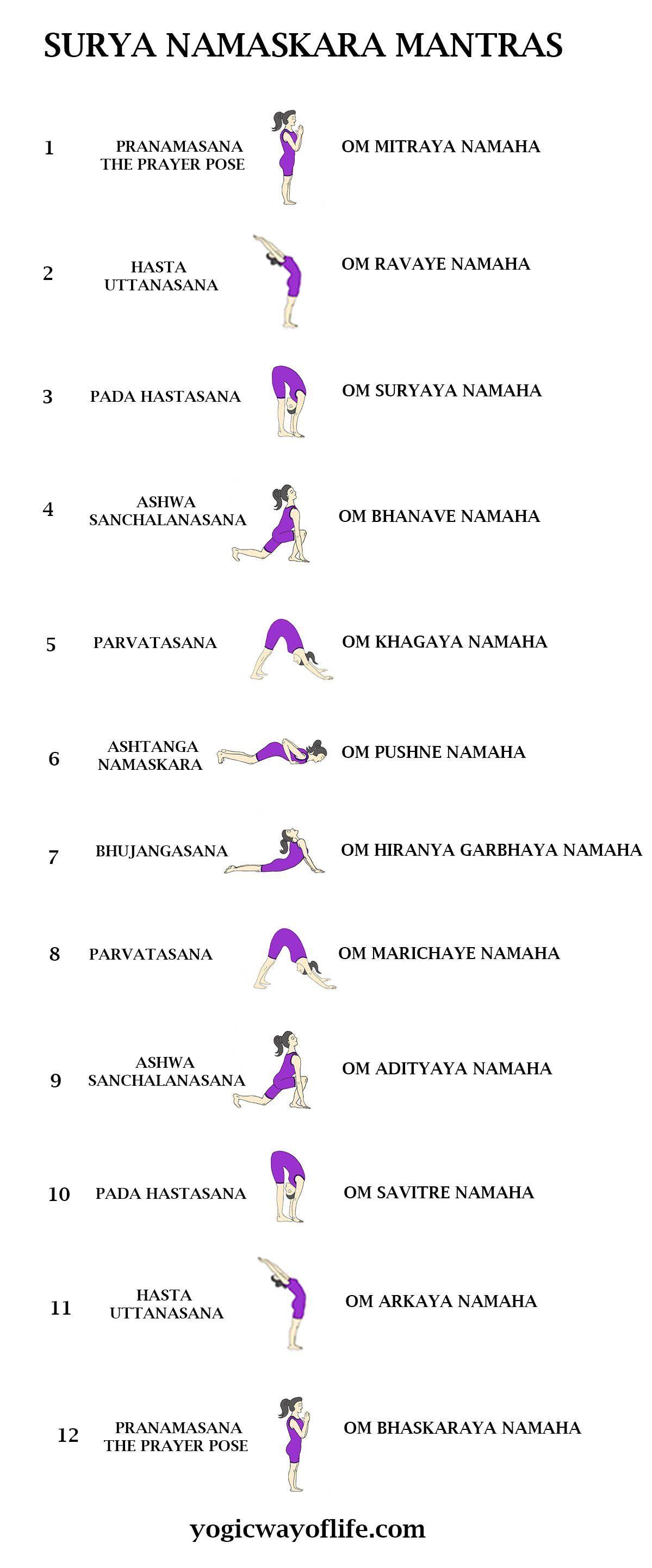 Sun Salutation Mantras Series Of 12 Poses For Your Morning Yoga Session Yoga Mantras Surya Namaskara Yoga Sun Salutation