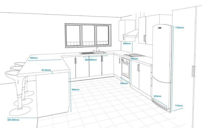 Plan Construction Cuisine En Forme De U Idee Cuisine En U Avec Ilot Exemple Comment Kitchen Layout Plans Kitchen Island Dimensions Small Bathroom Renovations