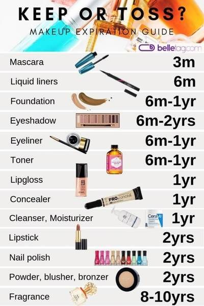 Photo of Make-up schedule with the expiration dates of your most popular beauty … – Women's fashion