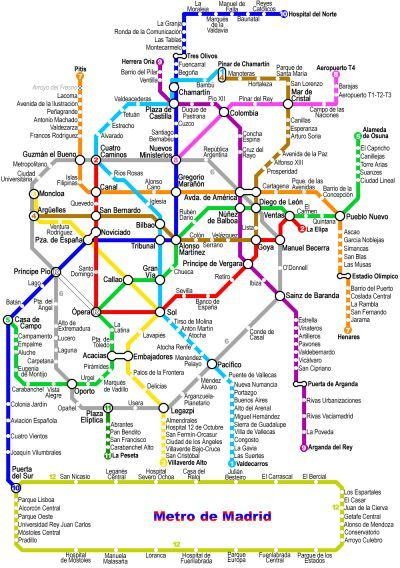 Madrid Metro Map Madrid Metro Metro Map Subway Map