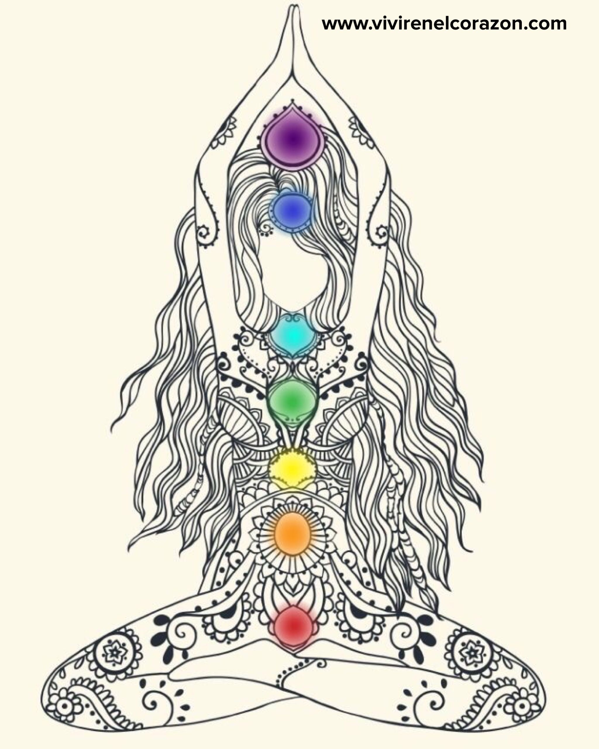 Spirituality: Chakras, Crystals, Stones, Good Vibes, n Higher ...
