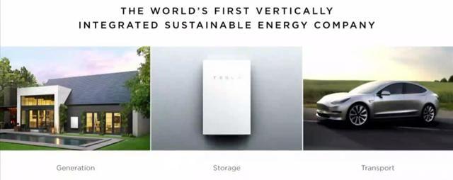 Tesla Shareholder Meeting Ten To Twenty Gigafactories Worldwide Tesla Motors Nasdaq Tsla Seekin Solar Roof Sustainable Energy Advantages Of Solar Energy