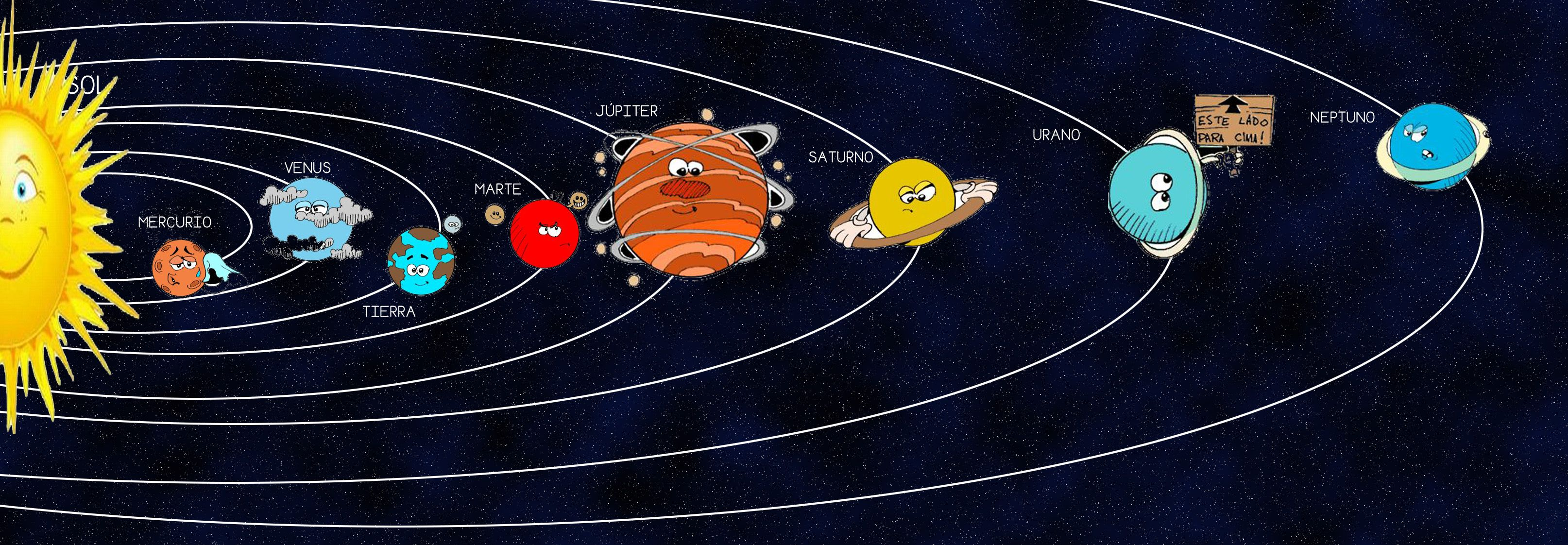 Cartel Para Presentar El Sistema Solar El Universo Para Niños Niños Educacion Infantil