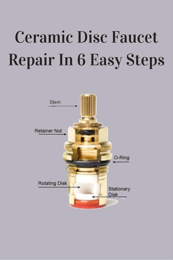 Ceramic Disc Faucet Repair In 6 Easy Steps | Pinterest | Faucet repair