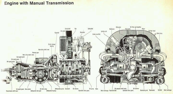 [SCHEMATICS_4US]  Schematic: VW Engine w/ Manual Transmission | Vw sedán, Motor de vocho,  Volkswagen escarabajo | Vintage Vw Engine Diagrams |  | Pinterest