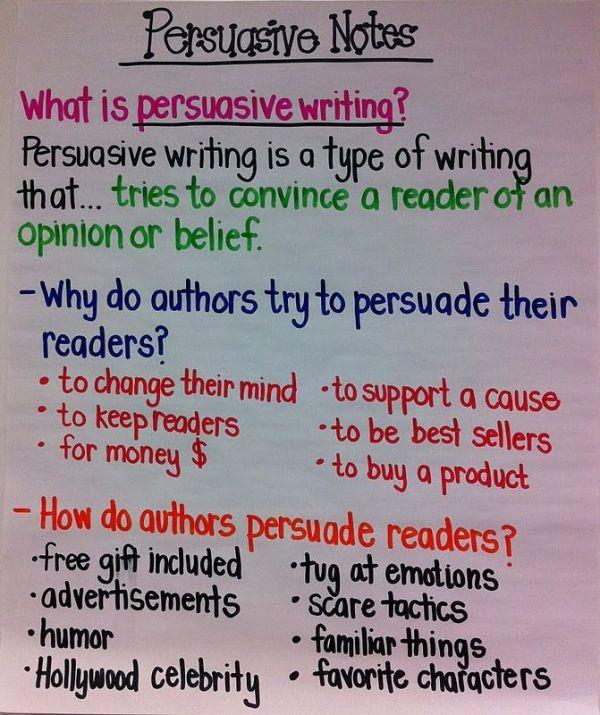 Persuasive Writing Persuasive Writing Persuasive Writing Anchor Persuasive Writing Anchor Chart