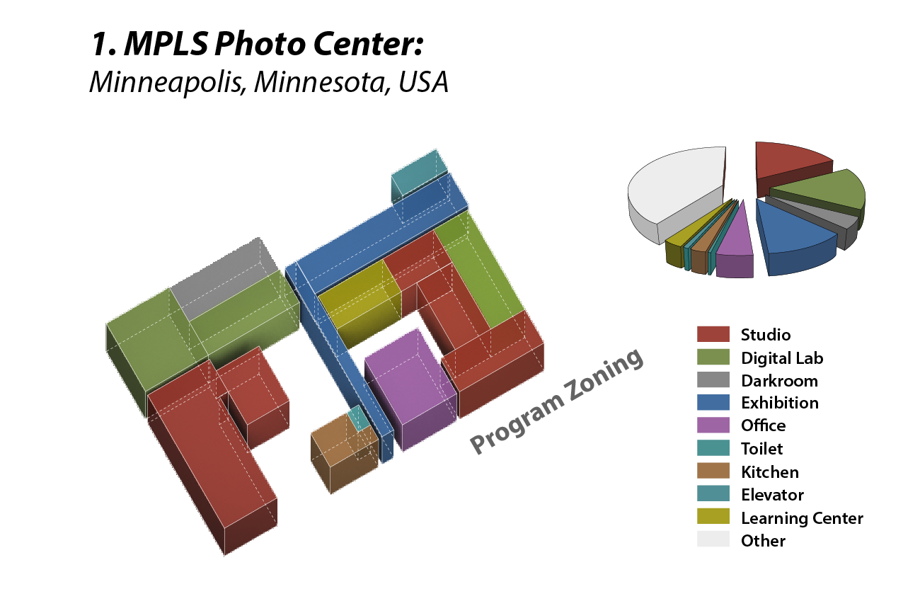 Zoning diagram of the mlps photography center arch for Architecture zoning diagram