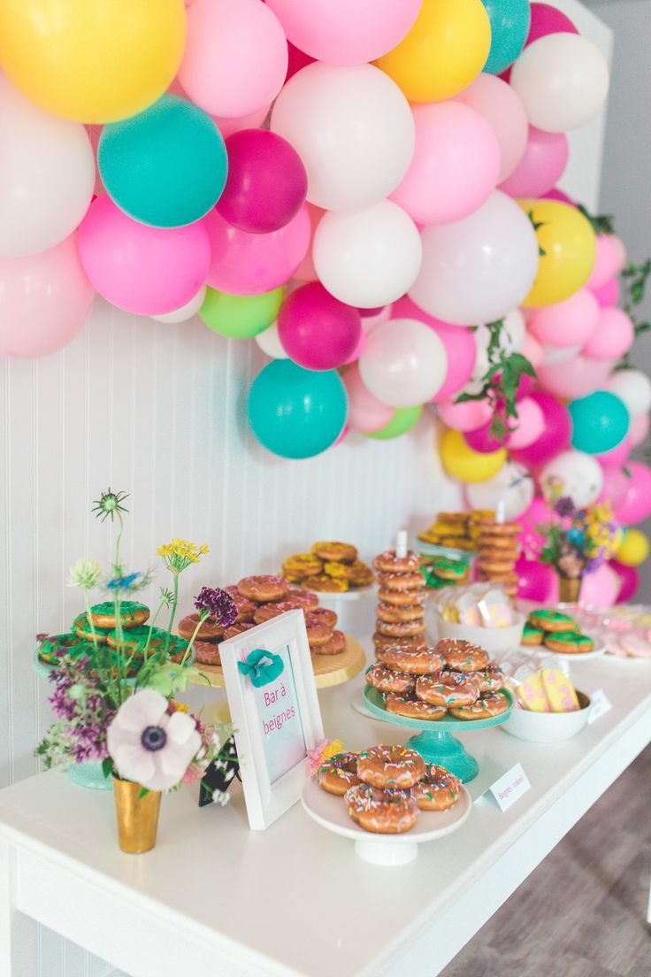 Birthday Venues For Kids Bangalore Birthday venues