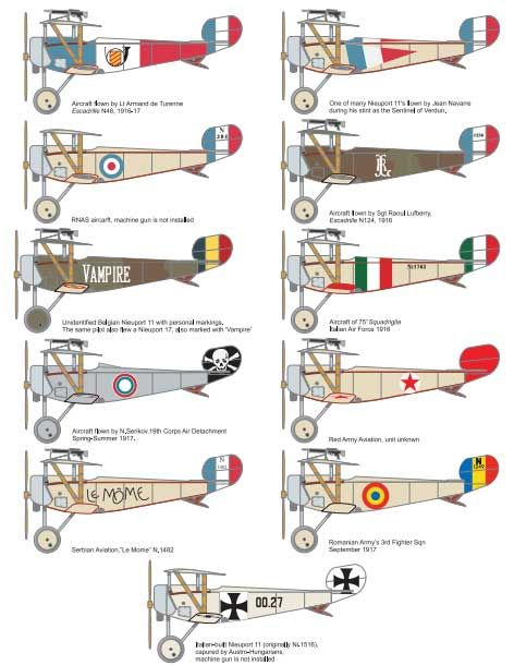 Wwi Nieuport 11 C 1 Bebe Fighter Free Aircraft Paper Model Download Paper Models Vintage Aircraft Aircraft Design