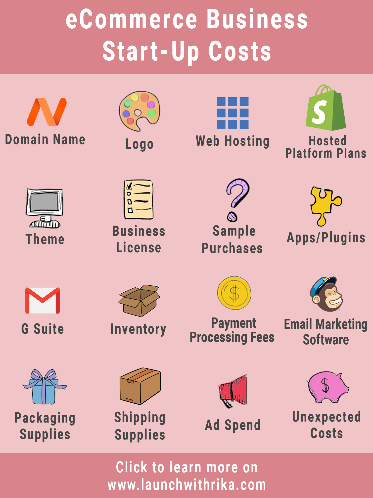 Ecommerce Business Start Up Costs Infographic Business Plan Infographic Ecommerce Startup Startup Business Plan