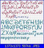 Eccoti L Alfabeto Disney In Maiuscolo E Minuscolo Alfabeto