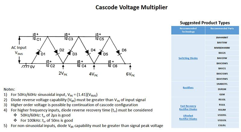 Cascade Voltage Multiplier Circuit Recommended Parts Power