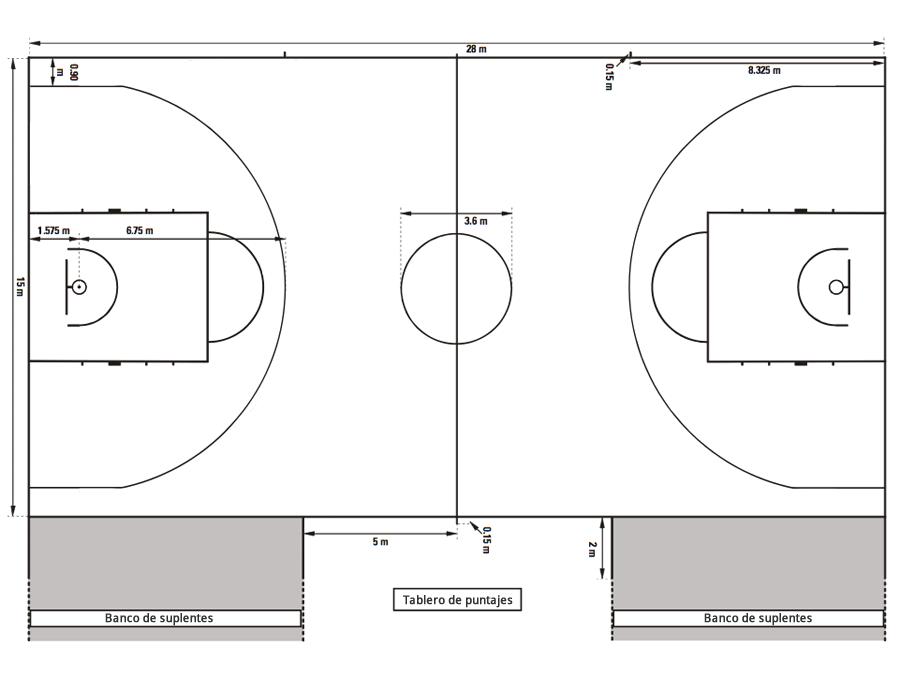 Dimensiones Cancha Basquetbol Fiba Canchas Cancha De Baloncesto Basquet