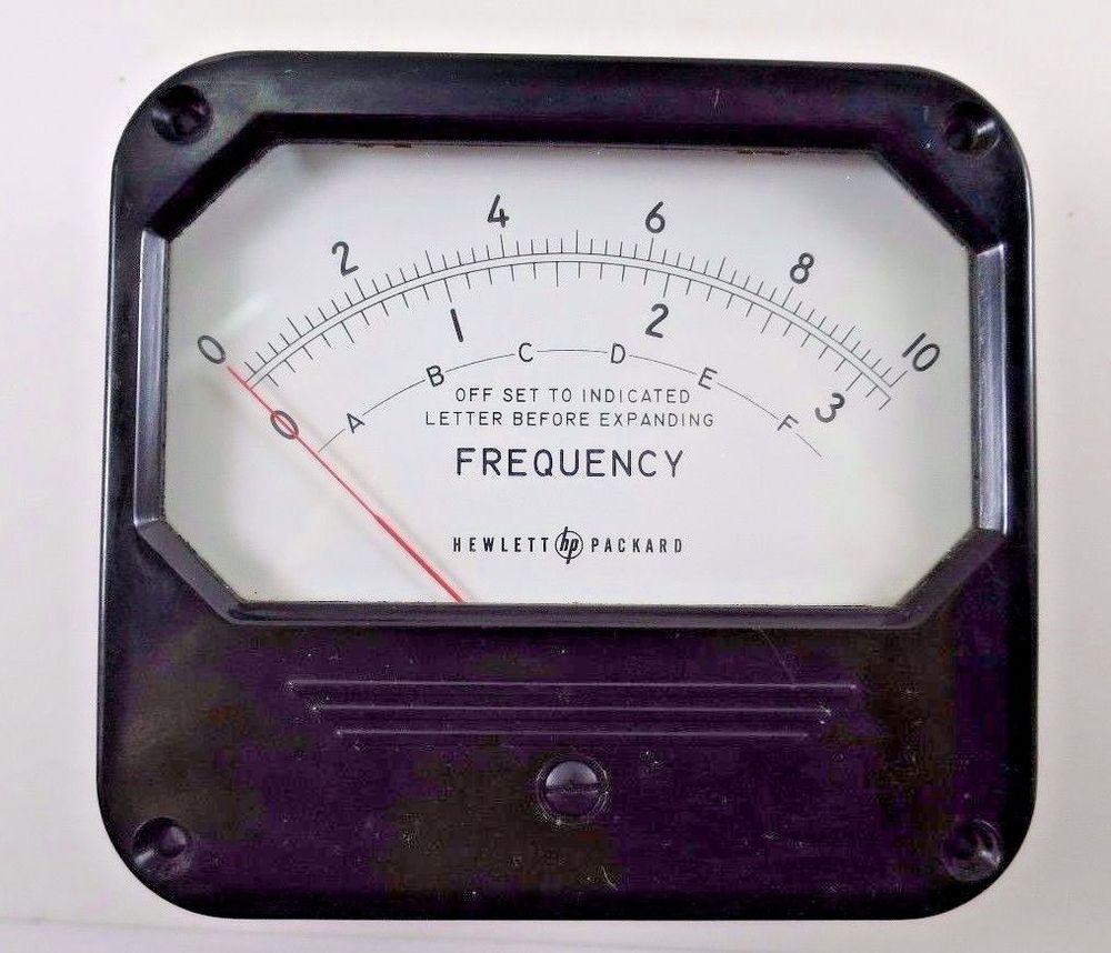 Pin On Meters