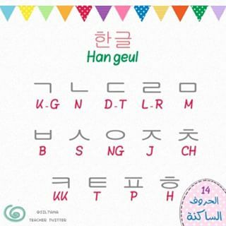 Instagram Photo Feed Korean Language Learn Korean Korea Language