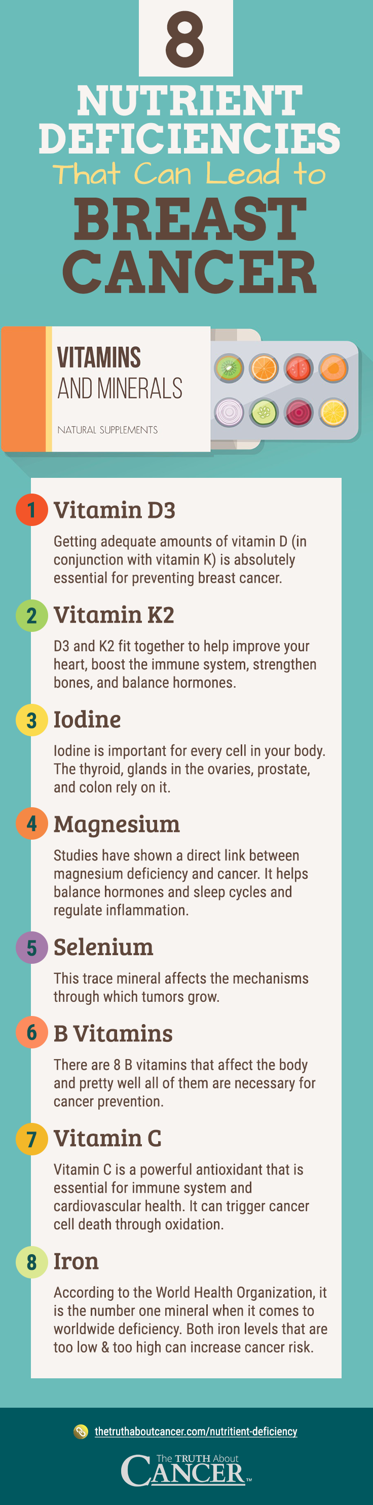 hormonal cancer nutrition
