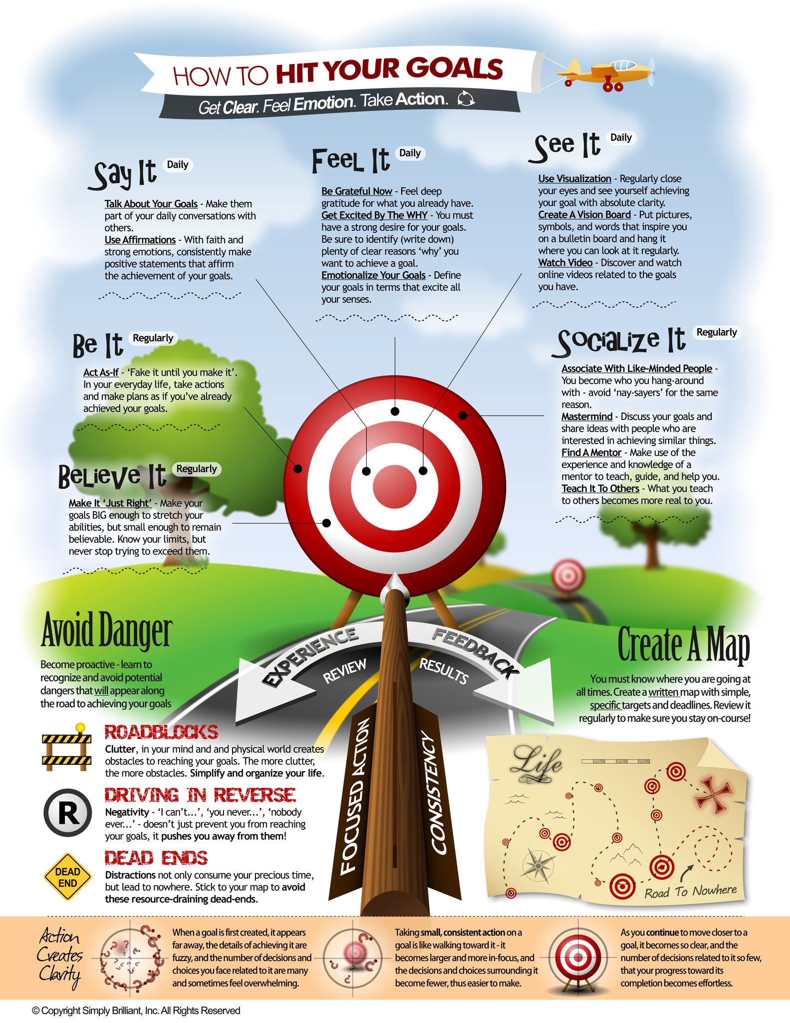 How To Hit Your Goals Infographic Here S An Infographic