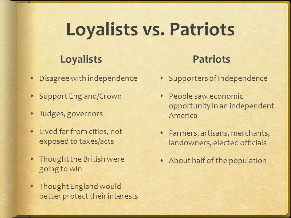 Image Result For American Revolution Patriot And Loyalist Pictures American Revolution Revolution American