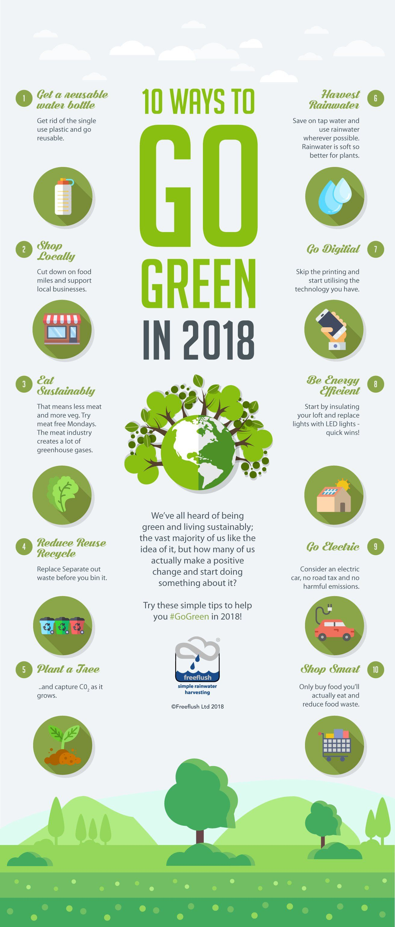 10 Ways To Go Green This Summer In 2018 Infographic Infographie