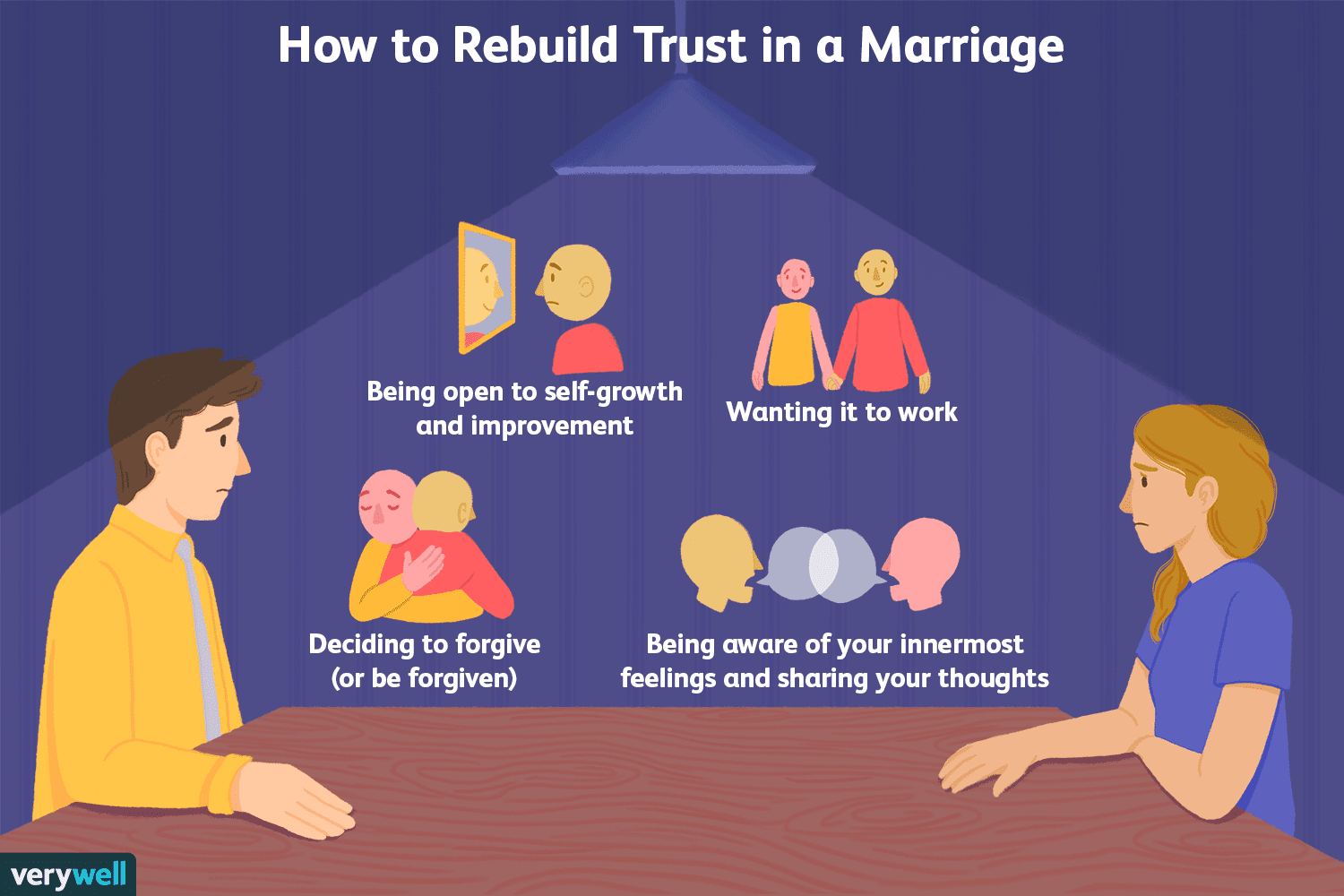 Cheating, broken promises, or lies do not have to lead to