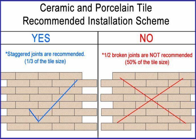 Porcelain Floor Tile The Stylish Booster Flooring Pinterest