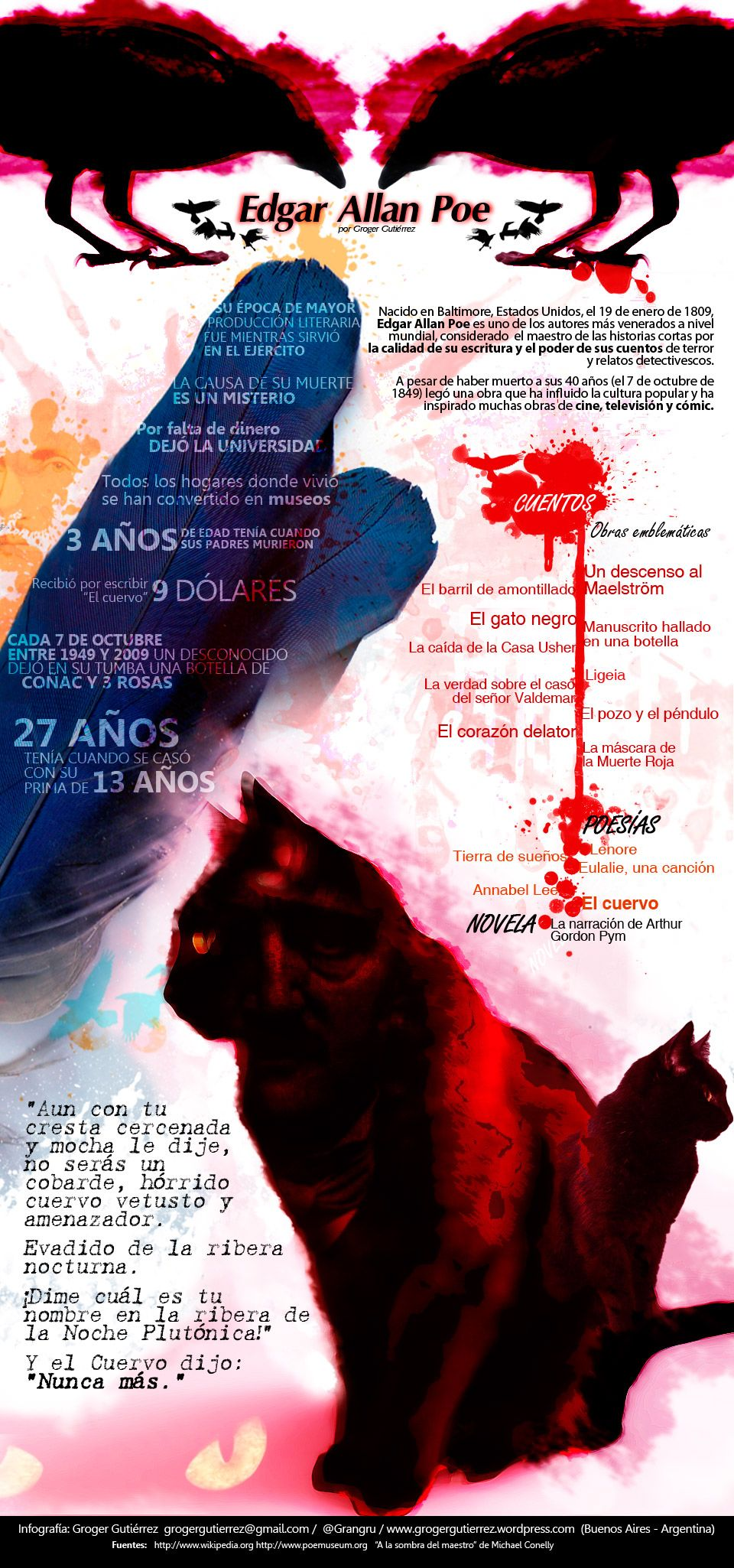Edgar Allan Poe A 203 Anos De Su Nacimiento Infografia Edgar