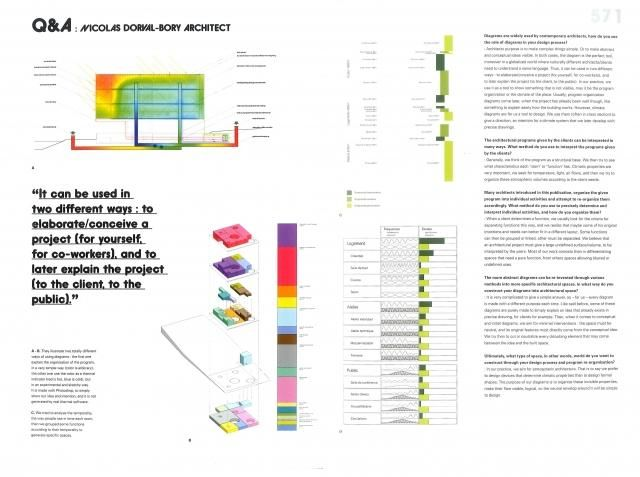 Architectural And Program Diagrams 1 - Planum
