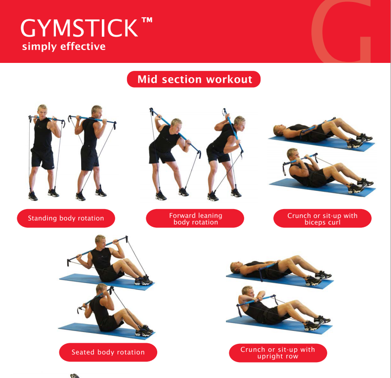 Pilates Mat Exercise Poster: GYMSTICK CORE WORKOUT Improve Core Stability With Our