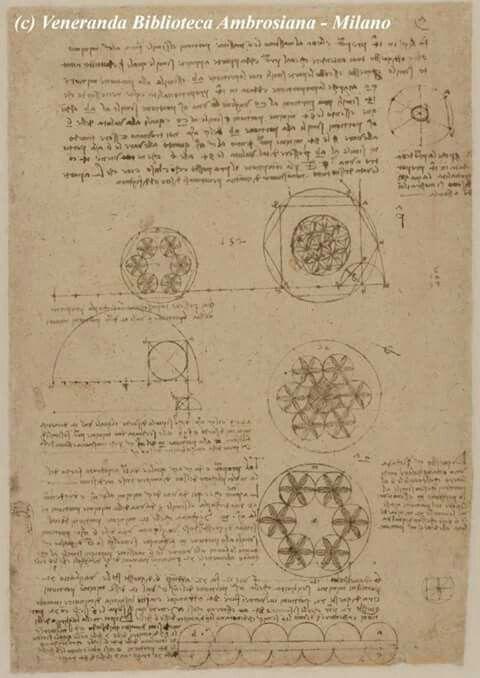 De ludo geometrico Leonardo da Vinci codice Atlantico biblioteca AMBROSIANA