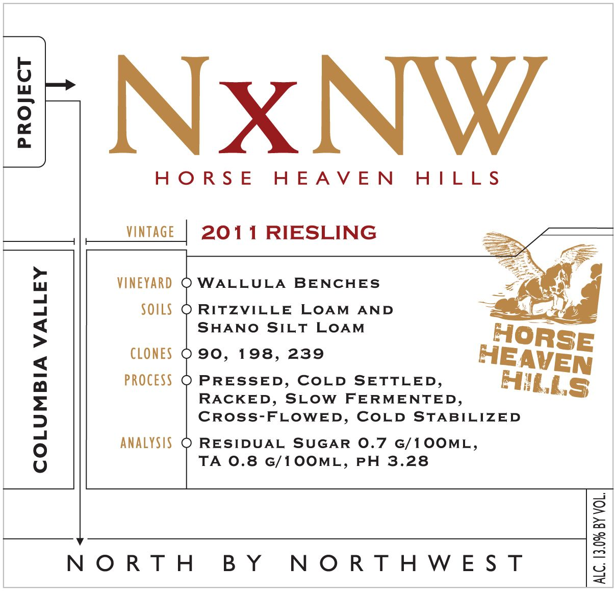 2011 NxNW Riesling   I am not huge into Rieslings, but this was delicious.