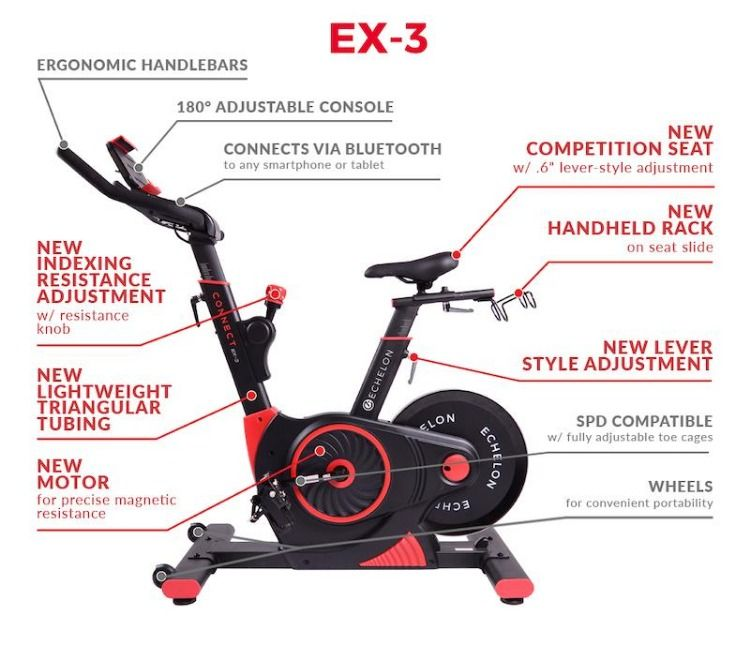 The Ex3 Max Now Comes With Triangular Tubing A New Competition