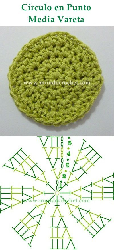 como tejer un circulo perfecto a crochet o ganchillo 11 | Patrones ...